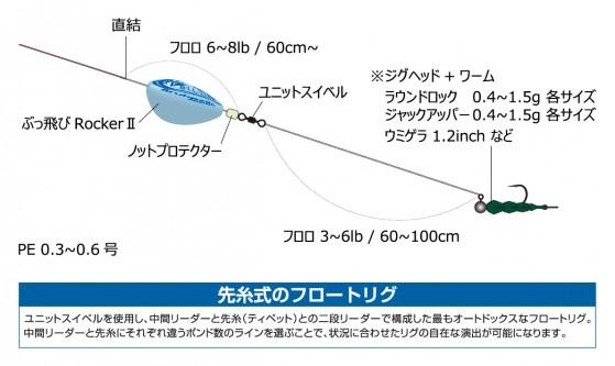 ぶっ飛びRockerⅡ仕掛図