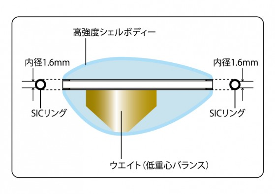 ぶっ飛びRockerⅡ構造図