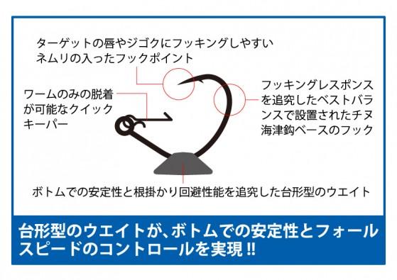 BM.キューブ形状&特徴